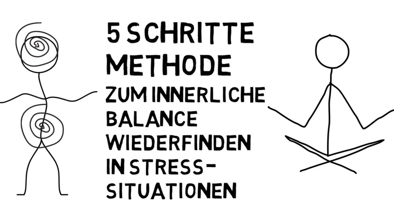 5-Schritte-Methode